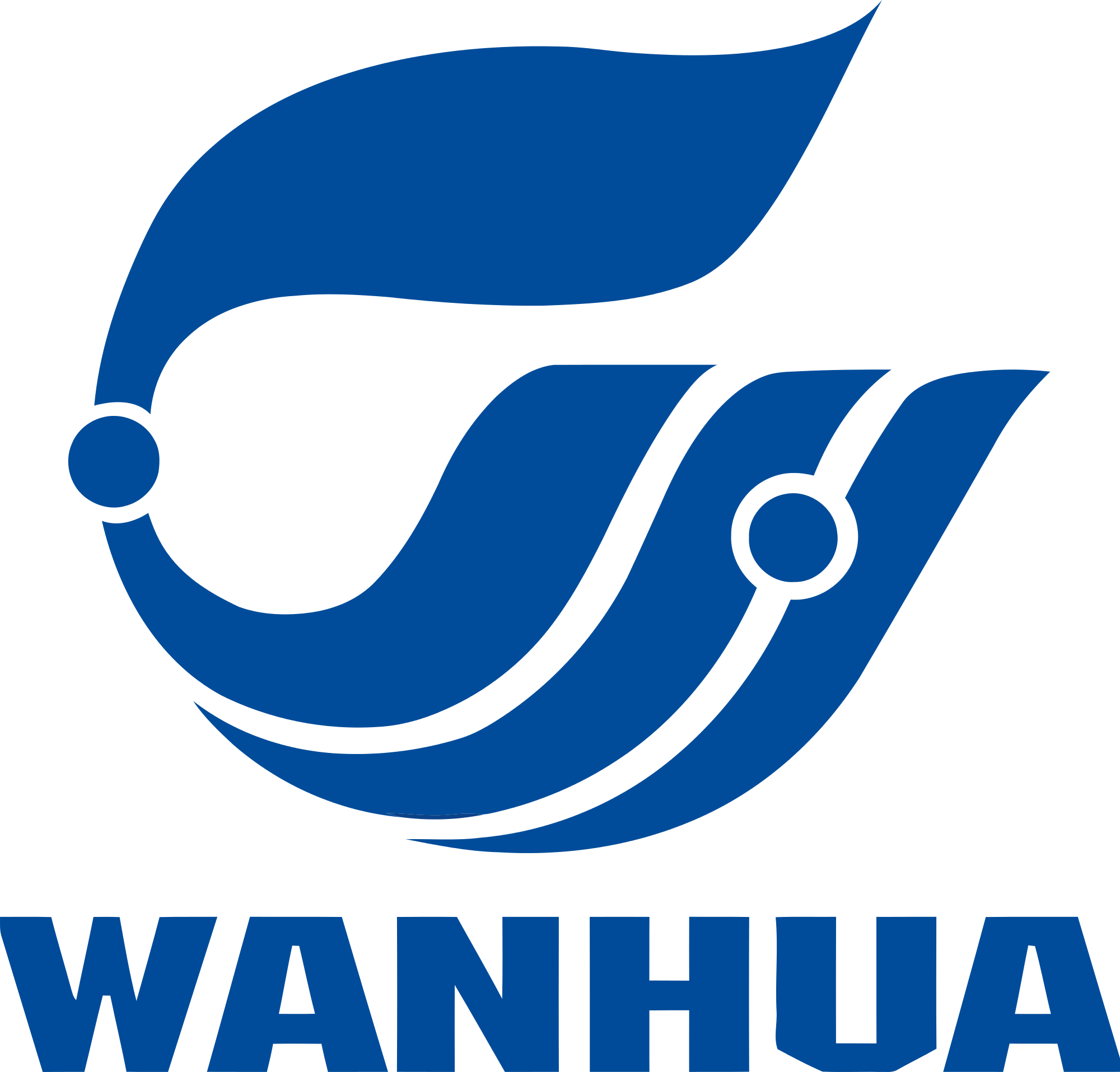 Wanhua Chemical Group Logo