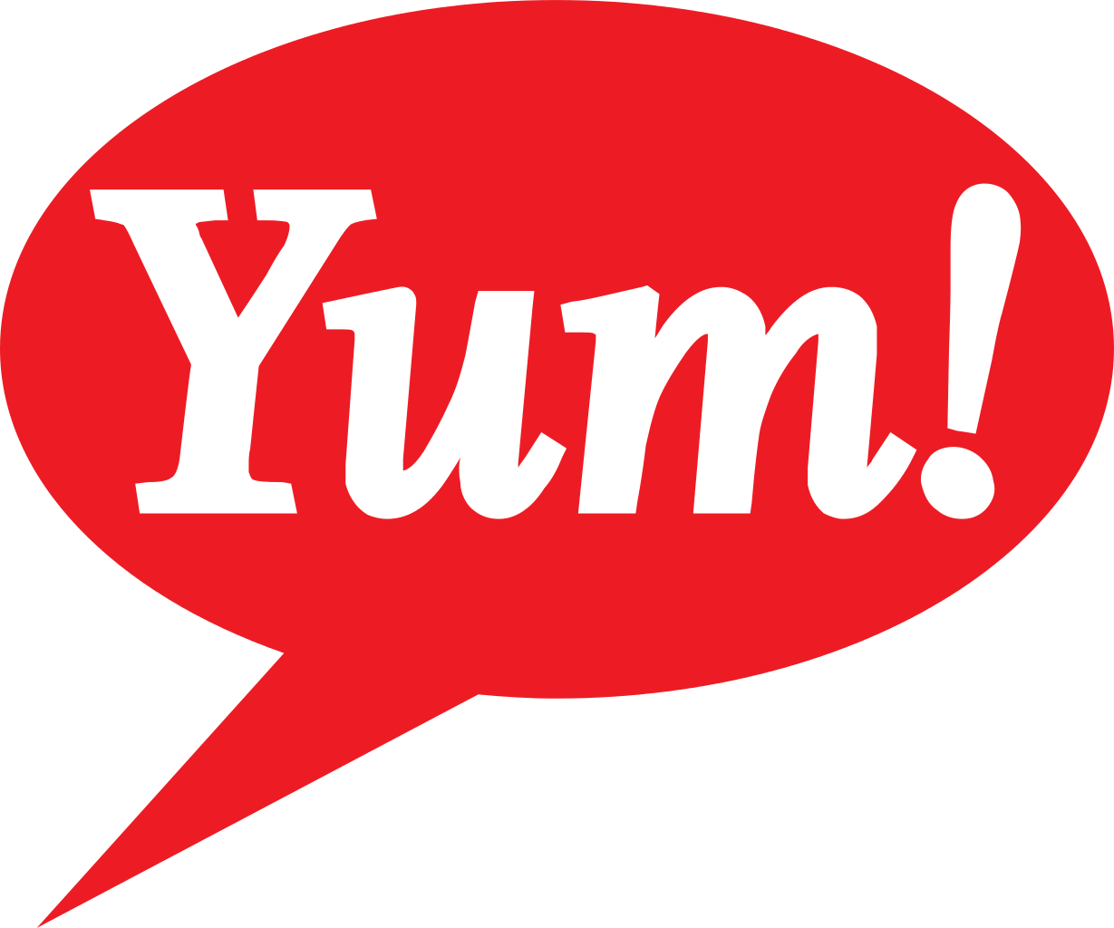 Yum china internationalization case